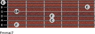 Fm(maj7) for guitar on frets 1, 3, 3, 1, 5, 0