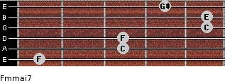 Fm(maj7) for guitar on frets 1, 3, 3, 5, 5, 4