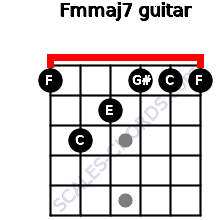 Fm(maj7) for guitar on frets 1, 3, 2, 1, 1, 1