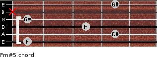Fm#5 for guitar on frets 1, 4, 3, 1, x, 4