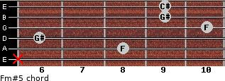 Fm#5 for guitar on frets x, 8, 6, 10, 9, 9