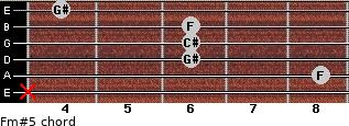 Fm#5 for guitar on frets x, 8, 6, 6, 6, 4