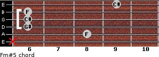 Fm#5 for guitar on frets x, 8, 6, 6, 6, 9