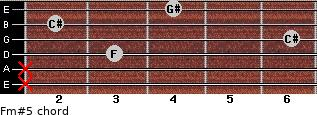 Fm#5 for guitar on frets x, x, 3, 6, 2, 4