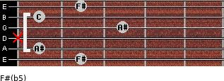 F#(b5) for guitar on frets 2, 1, x, 3, 1, 2