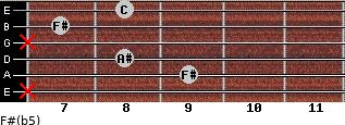 F#(b5) for guitar on frets x, 9, 8, x, 7, 8