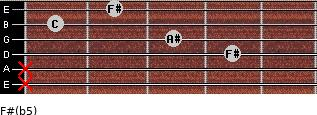F#(b5) for guitar on frets x, x, 4, 3, 1, 2
