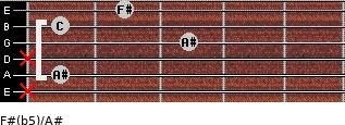 F#(b5)/A# for guitar on frets x, 1, x, 3, 1, 2