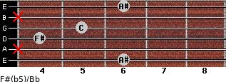 F#(b5)/Bb for guitar on frets 6, x, 4, 5, x, 6