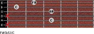 F#(b5)/C for guitar on frets x, 3, x, 3, 1, 2