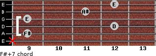 F#+7 for guitar on frets x, 9, 12, 9, 11, 12