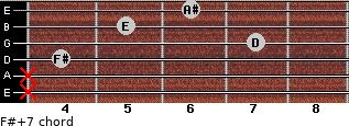 F#+7 for guitar on frets x, x, 4, 7, 5, 6