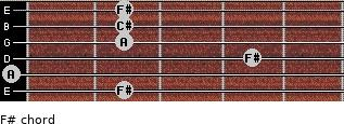 F#- for guitar on frets 2, 0, 4, 2, 2, 2