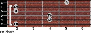 F#- for guitar on frets 2, 4, 4, 2, 2, 5