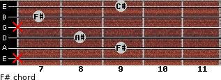 F# for guitar on frets x, 9, 8, x, 7, 9