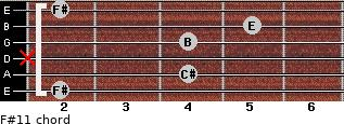 F#11 for guitar on frets 2, 4, x, 4, 5, 2