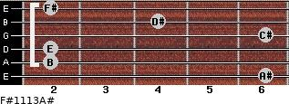 F#11/13/A# for guitar on frets 6, 2, 2, 6, 4, 2