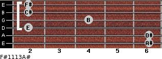 F#11/13/A# for guitar on frets 6, 6, 2, 4, 2, 2