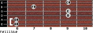 F#11/13/A# for guitar on frets 6, 6, 9, 9, 7, 9