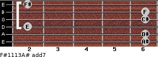 F#11/13/A# add(7) for guitar on frets 6, 6, 2, 6, 6, 2