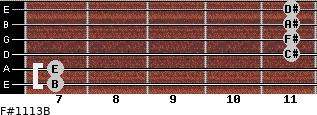 F#11/13/B for guitar on frets 7, 7, 11, 11, 11, 11