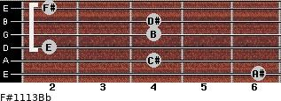 F#11/13/Bb for guitar on frets 6, 4, 2, 4, 4, 2