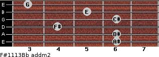 F#11/13/Bb add(m2) guitar chord