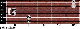 F#11/13/C# for guitar on frets 9, 9, 8, 8, 12, 12