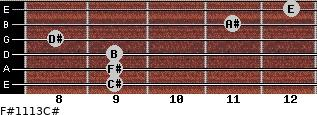 F#11/13/C# for guitar on frets 9, 9, 9, 8, 11, 12