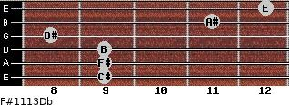 F#11/13/Db for guitar on frets 9, 9, 9, 8, 11, 12