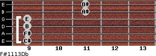 F#11/13/Db for guitar on frets 9, 9, 9, 9, 11, 11