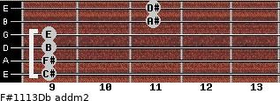 F#11/13/Db add(m2) guitar chord