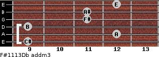 F#11/13/Db add(m3) guitar chord