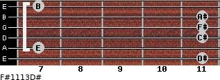 F#11/13/D# for guitar on frets 11, 7, 11, 11, 11, 7