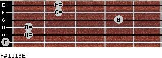 F#11/13/E for guitar on frets 0, 1, 1, 4, 2, 2