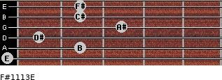 F#11/13/E for guitar on frets 0, 2, 1, 3, 2, 2