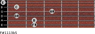 F#11/13b5 for guitar on frets 2, 2, 1, 3, 1, 0