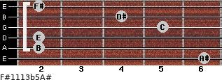 F#11/13b5/A# for guitar on frets 6, 2, 2, 5, 4, 2