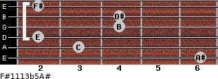 F#11/13b5/A# for guitar on frets 6, 3, 2, 4, 4, 2