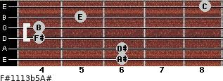 F#11/13b5/A# for guitar on frets 6, 6, 4, 4, 5, 8