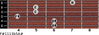 F#11/13b5/A# for guitar on frets 6, 6, 4, 5, 5, 7