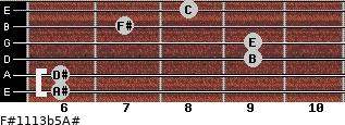 F#11/13b5/A# for guitar on frets 6, 6, 9, 9, 7, 8