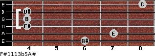 F#11/13b5/A# for guitar on frets 6, 7, 4, 4, 4, 8