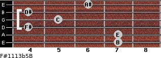 F#11/13b5/B for guitar on frets 7, 7, 4, 5, 4, 6
