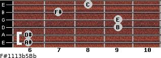 F#11/13b5/Bb for guitar on frets 6, 6, 9, 9, 7, 8