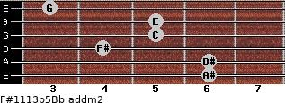 F#11/13b5/Bb add(m2) guitar chord