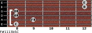 F#11/13b5/C for guitar on frets 8, 9, 8, 8, 12, 12