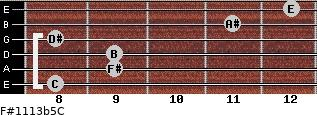 F#11/13b5/C for guitar on frets 8, 9, 9, 8, 11, 12