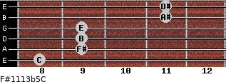 F#11/13b5/C for guitar on frets 8, 9, 9, 9, 11, 11