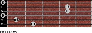 F#11/13#5 for guitar on frets 2, 1, 0, 4, 4, 0